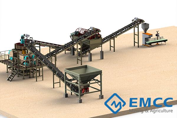 30000 тонн / год Завод по производству органических и сложных удорбений Featured Image